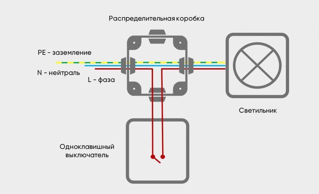 Подключение распределительной коробки и выключателя картинка