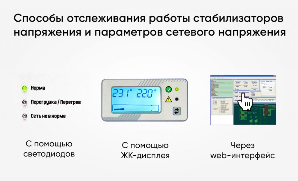 Индикация и средства мониторинга стабилизатора картинка